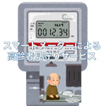 スマートメーターを利用した高齢者見守りサービス